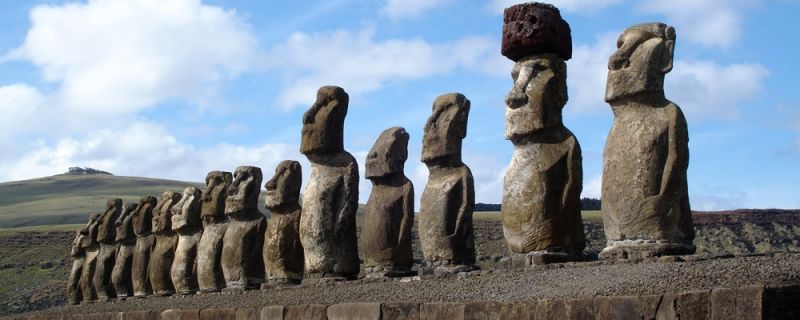 Easter Island – One of the Most Exotic Destinations on Earth